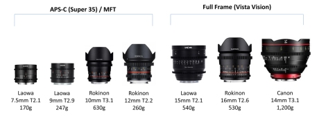 3_Cine_Lens_product_intro_size_comparison